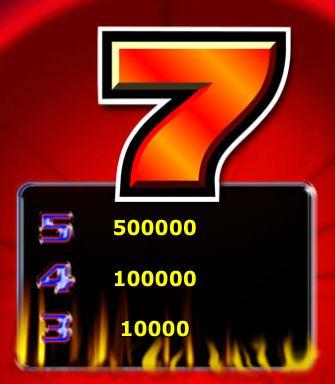 """Символ """"7"""" из игрового казино Sizzling Hot"""