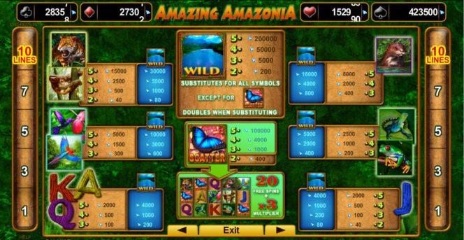 Играть в Бесплатный онлайн игровой автомат Amazing Amazonia