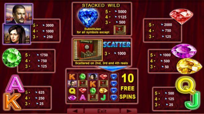 Таблица выплат игрового автомата Blue Heart онлайн