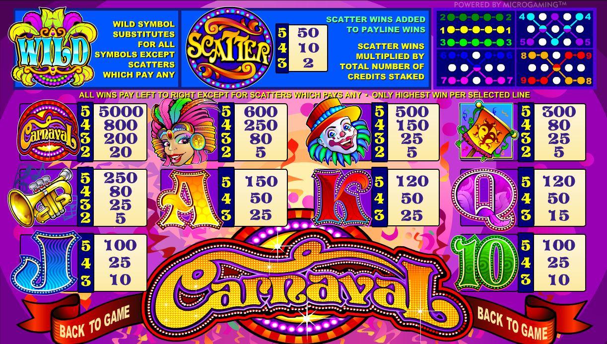 Деньги за регистрацию в казино