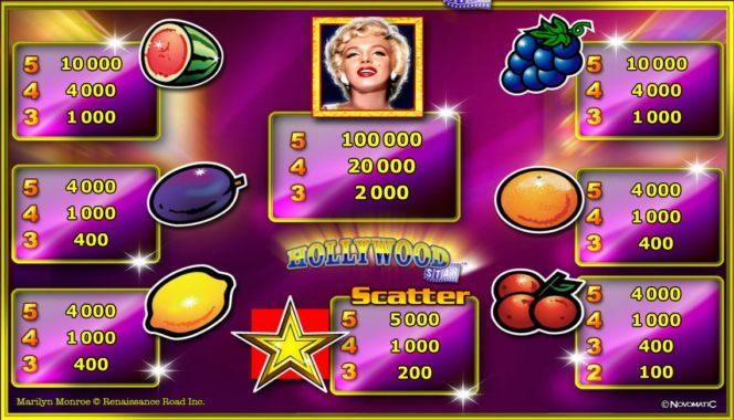 Таблица выплат в бесплатном игровом казино автомате Hollywood Star
