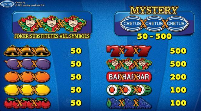 Онлайн игровой автомат Joker Casino без депозита