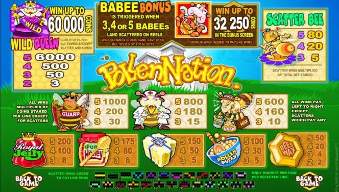 Выплаты в игровом казино автомате Pollen Nation онлайн бесплатно