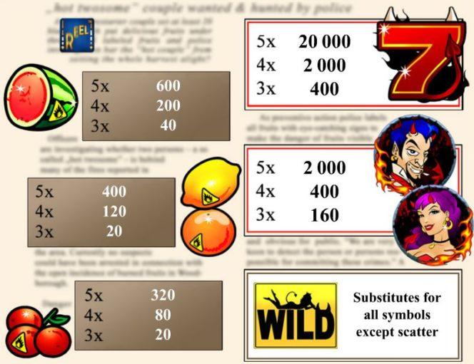 Таблица выплат онлайн игрового казино аппарата Firestarter