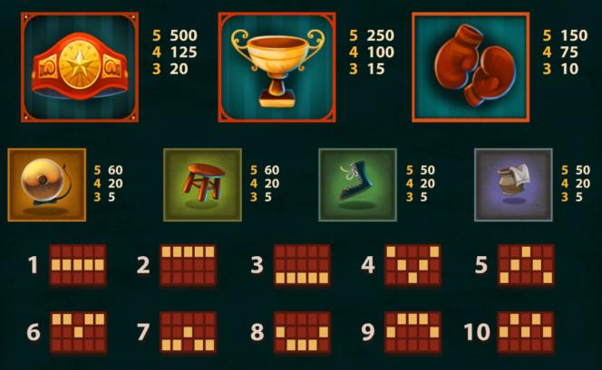 бесплатный онлайн игровой автомат Fisticuffs, Таблица выплат и Линии выплат