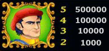Дикий символ бесплатного онлайн игрового автомат Marco Polo