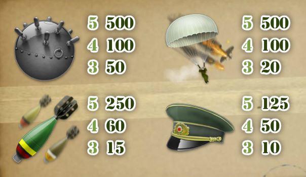 Таблица выплат I игрового автомата Pacific Attack