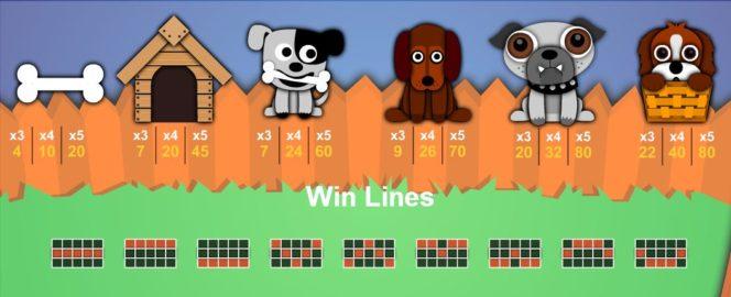 Puppy Payday онлайн игровой автомат казино - таблица выплат