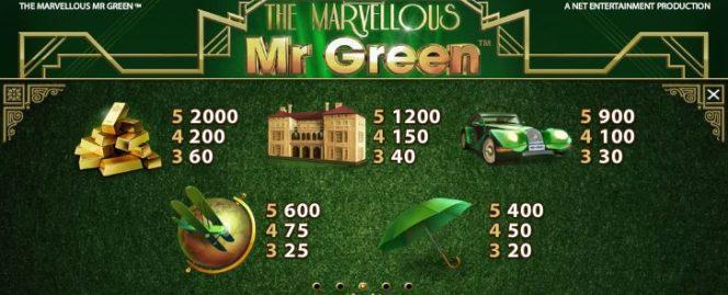 Таблица выплат игрового автомата онлайн The Marvellous Mr. Green
