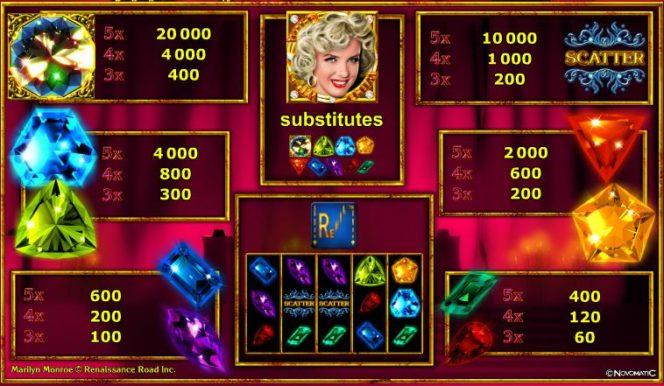 Игровой автомат казино онлайн Marilyn's Diamonds бесплатно - таблица выплат
