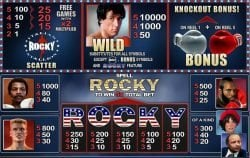 Free online slot Rocky - paytable