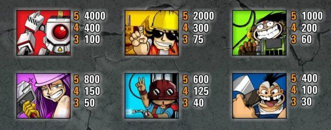 Demolition Squad online nyerőgépes játék