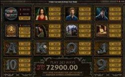 Máquina tragamonedas de casino Immortal Romance
