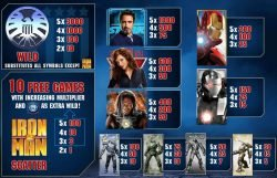 Paytable of online free slot Iron Man 2