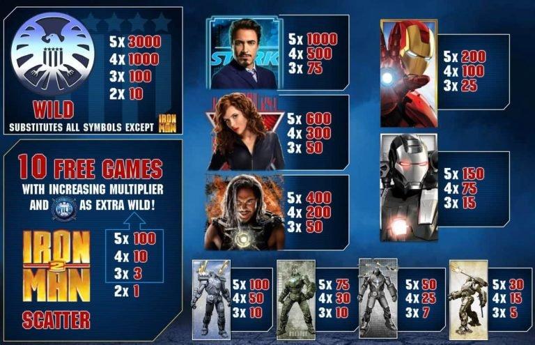 Iron Man 2 50 Lines Slot Machine