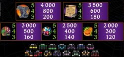 Jocul de cazino distractiv Lucky Witch