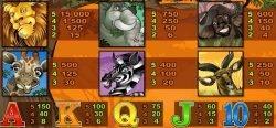 Tabla de pagos del juego de casino Mega Moolah