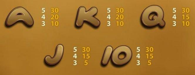 Wild Rockets online ingyenes casino játék - Kifizetés táblázat II.