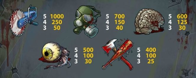 Online free slot game Zombies