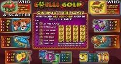 Tabla de pagos de la tragamonedas gratis de casino Chilli Gold