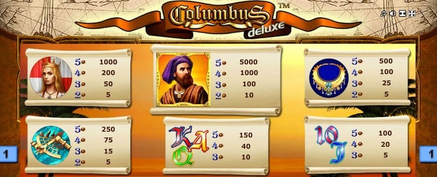 Paytable of the Free Columbus Deluxe Slot
