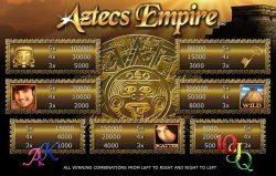 Ingyenes casino nyerőgép Aztecs Empire - Kifizetési táblázat