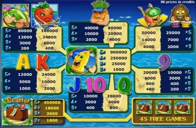 Tabela wypłat – Darmowy jednoręki bandyta online Bananas Go Bahamas