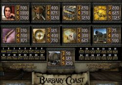 Paytable from online Barbary Coast slot for free