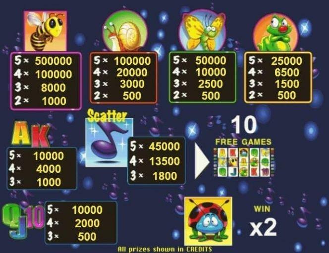 Casino online free slot Beetle Mania