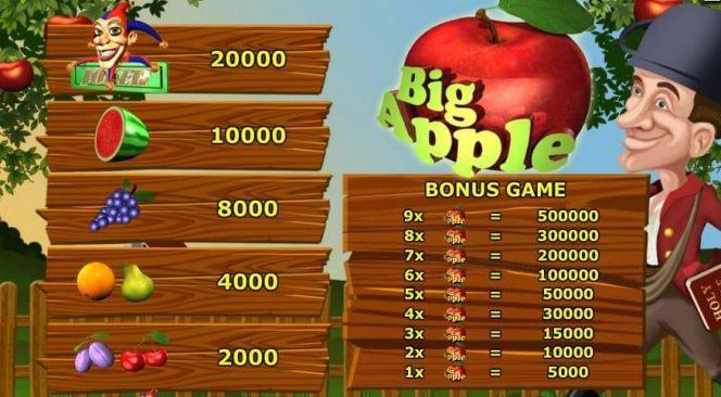 Tabel de câștiguri în jocul de cazino online Big Apple