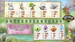 Tabla de pagos de la tragamonedas gratis online de casino Geisha Wonders