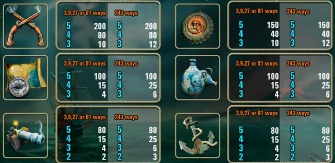 Online casino slot game Ghost Pirates