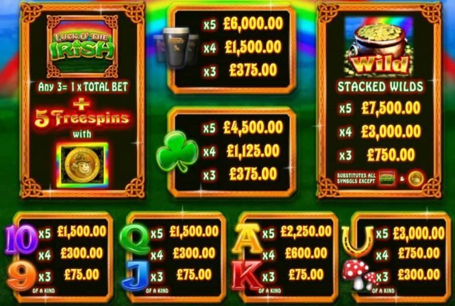 Online casino slot for fun Luck O' the Irish
