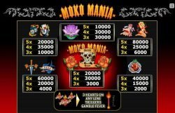 Paytable from Moko Mania online casino slot