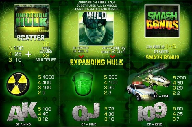 Online casino slot game The Incredible Hulk for free
