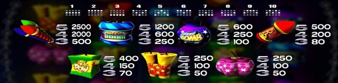 Paytable from online free slot game Boomanji