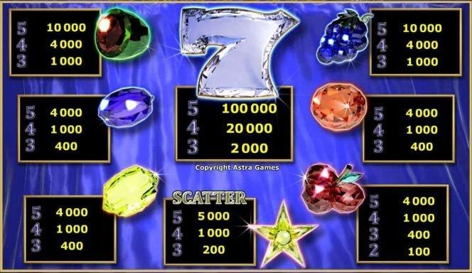 Paytable of Diamond 7 online casino slot machine