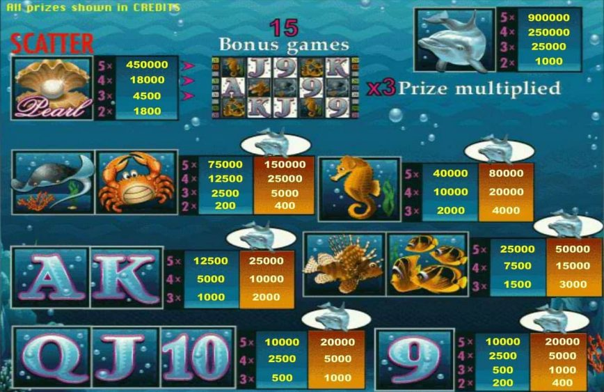 Paytable of online free slot game Dolphin´s Pearl