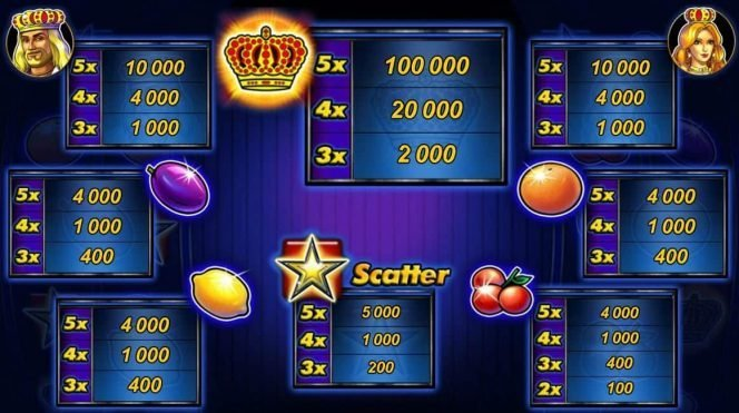 Paytable of Fruits´n Royals online free slot