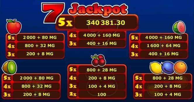 Paytable of online casino free slot Fruits and Sevens