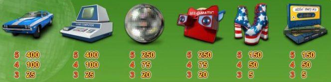 A Funky 70s online ingyenes nyerőgép kifizetési táblázata