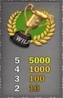 Online casino nyerőgép Gold Trophy 2