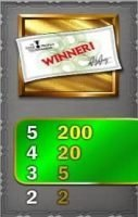 Scatter from online casino slot Gold Trophy 2