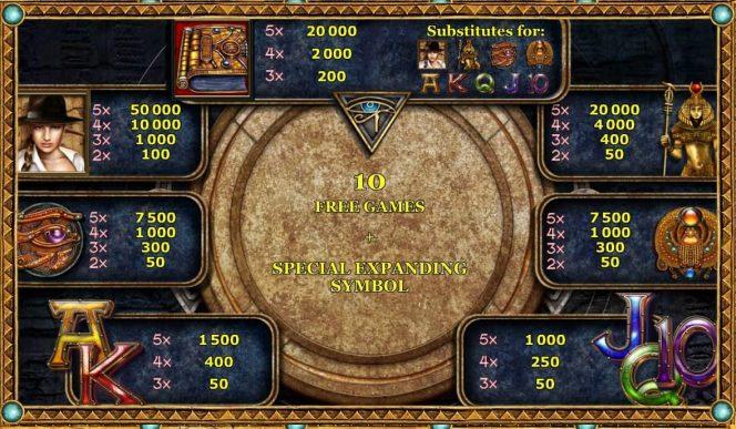 Tabla de pagos de la máquina tragamonedas de casino gratis Golden Ark online