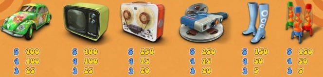 Tabel de câștiguri în jocul cu aparate gratis online Groovy 60s