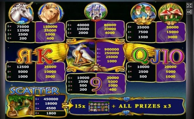 Free casino slot machine Gryphon´s Gold online