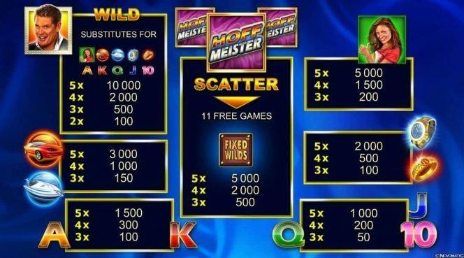Hoffmeister ingyenes online nyerőgép- Kifizetési táblázat