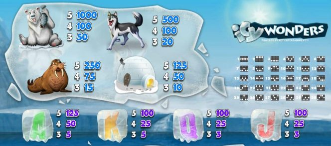 Máquina tragamonedas de casino Icy Wonders