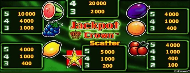 Paytable from online casino game Jackpot Crown