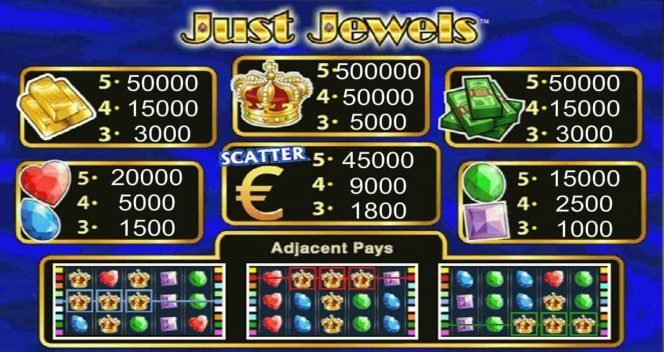 Paytable of Just Jewels online casino slot game